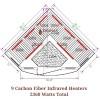 3 Person Corner Red Cedar Infrared Sauna - Heaters/Dimensions