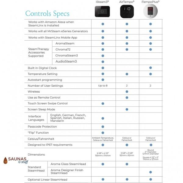 Control Comparison