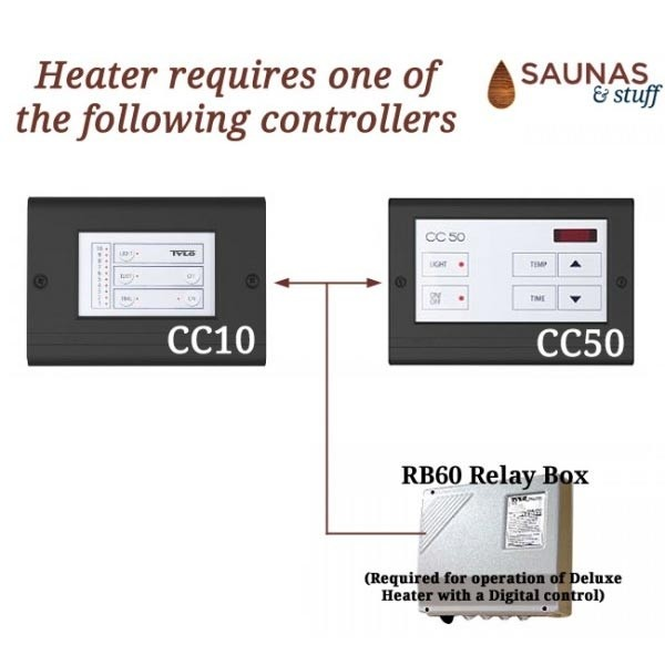 Tylo Deluxe 16 Sauna Controls