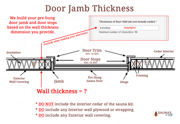 Door Jamb Sizing