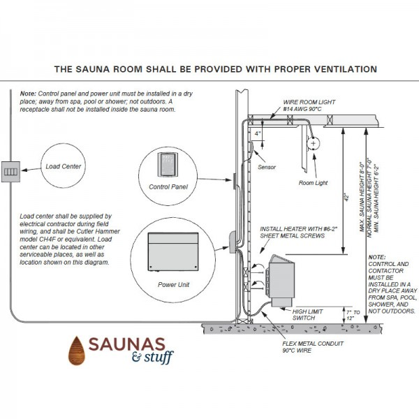 General Sauna Heater Installation
