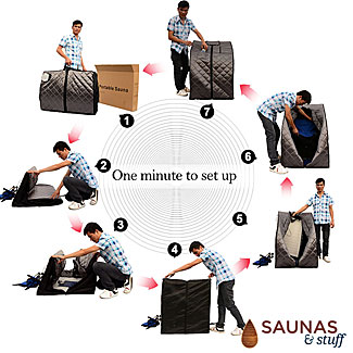 Portable Sauna Assembly